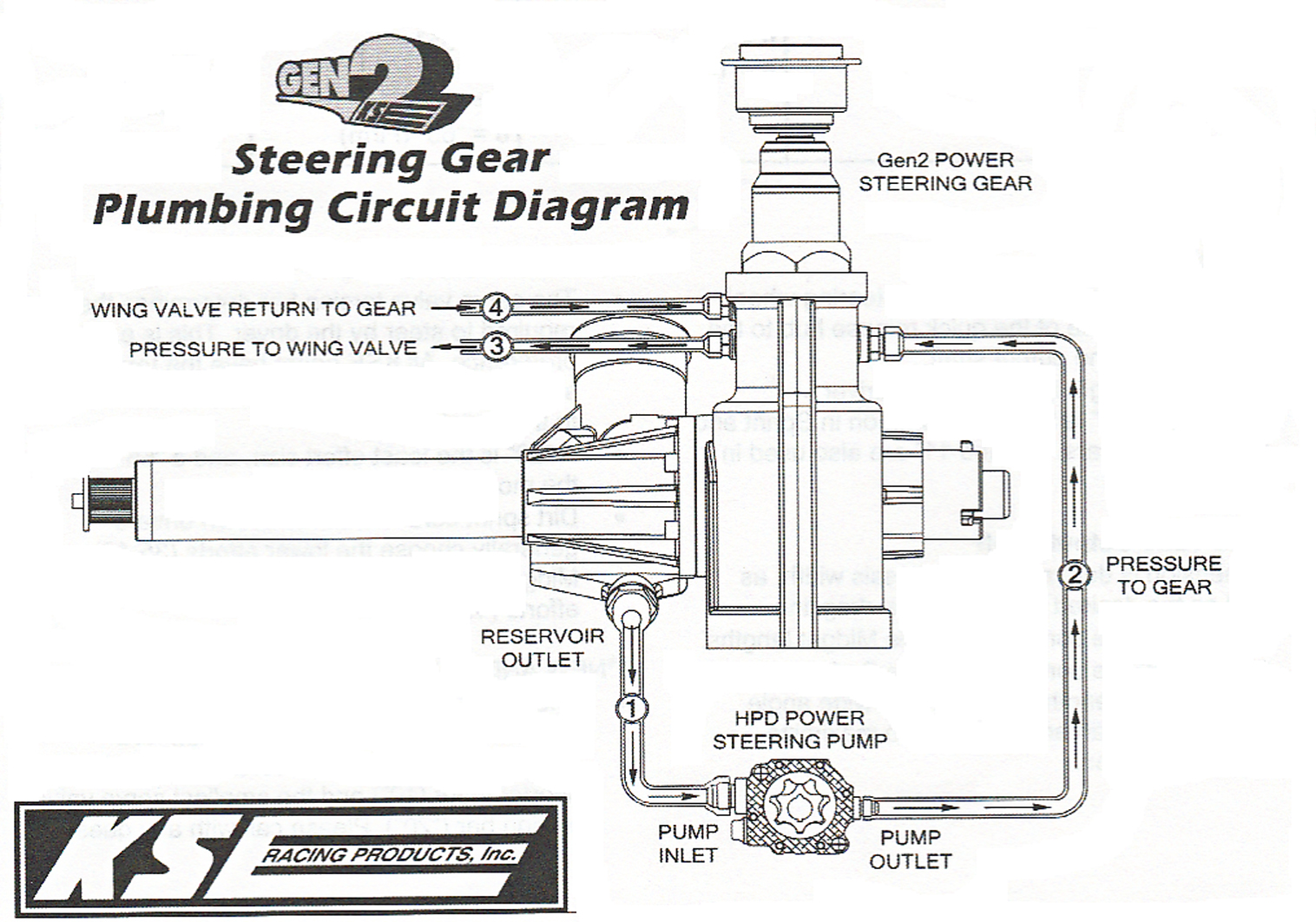gen2 plumbing diagram sprint car parts gen2 plumbing diagram
